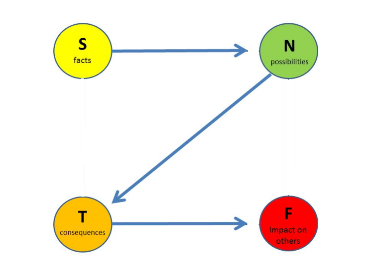 zigzag-mb